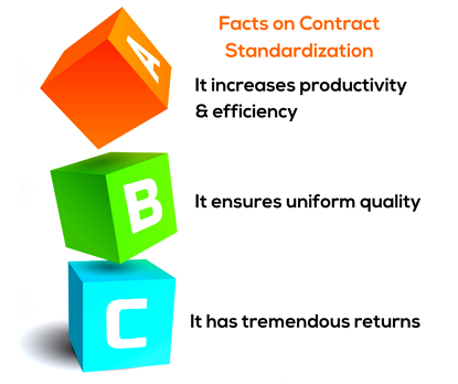 1.Facts & myths about contract standardization