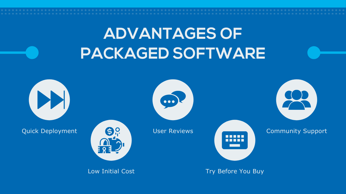 ADVANTAGES OF PACKAGED SOFTWARE