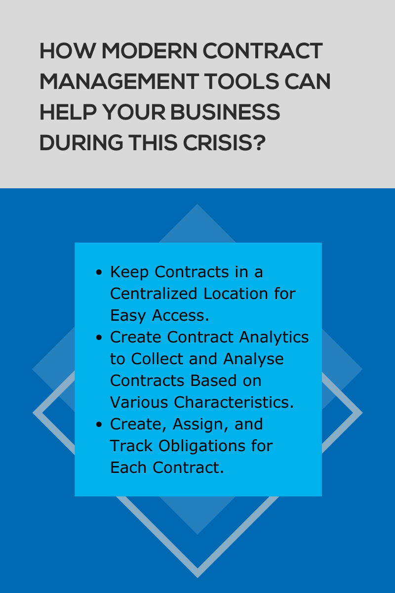 Blog 1 Graphic - Modern Contract Management Tools