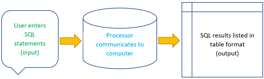 Blog AI in legal_SQL image-1