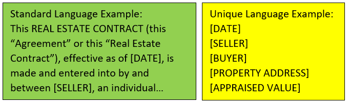 Blog contract clause ex