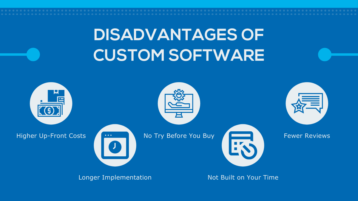 DISADVANTAGES OF CUSTOM SOFTWARE