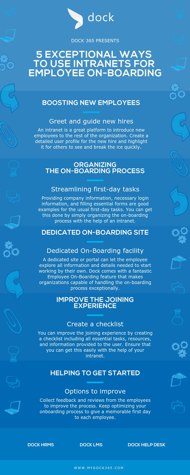 Dock - Infographic - Aug 13