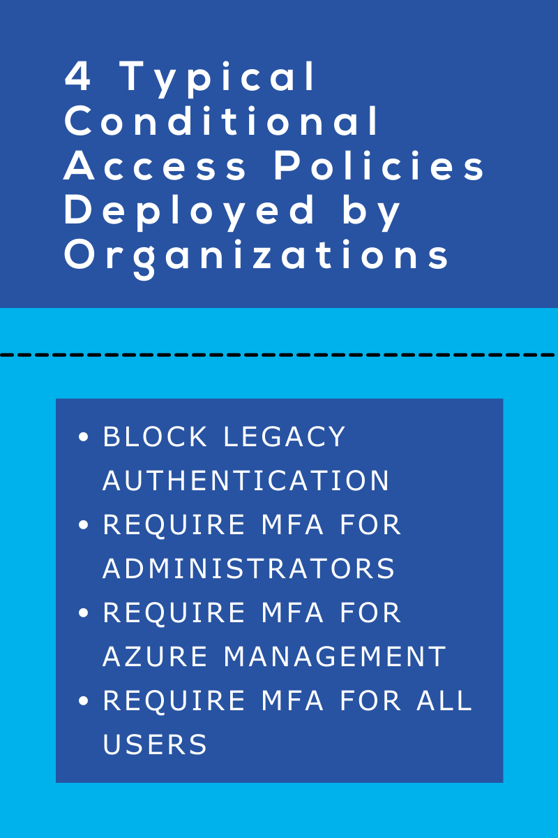 Four typical conditional access policies