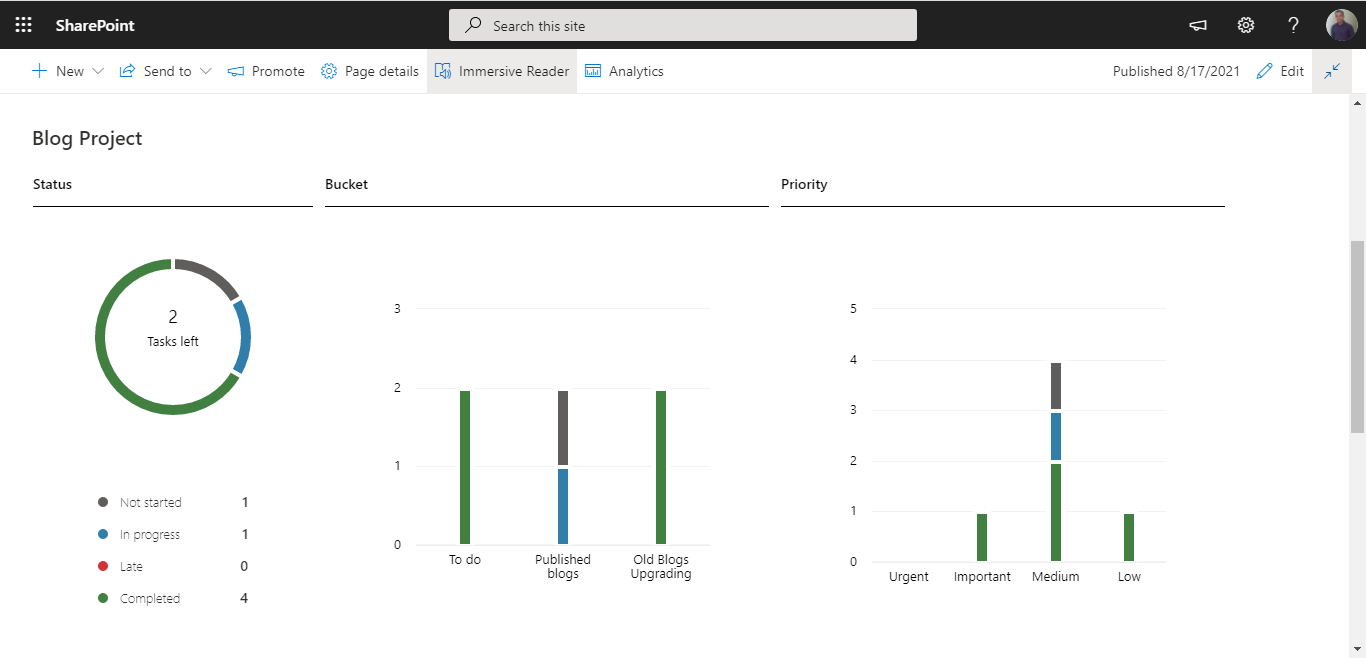 SharePoint Planner web part in page