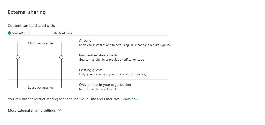 SharePoint external sharing settings and more