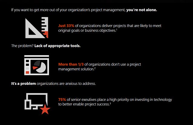 Project Online Professional infographic part 1.png