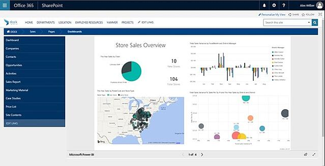 power-bi-dashboard-dock-sharepoint-intranet-sales-portal.jpg