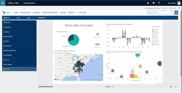 power-bi-dashboard-dock-sharepoint-intranet-sales-portal.jpg