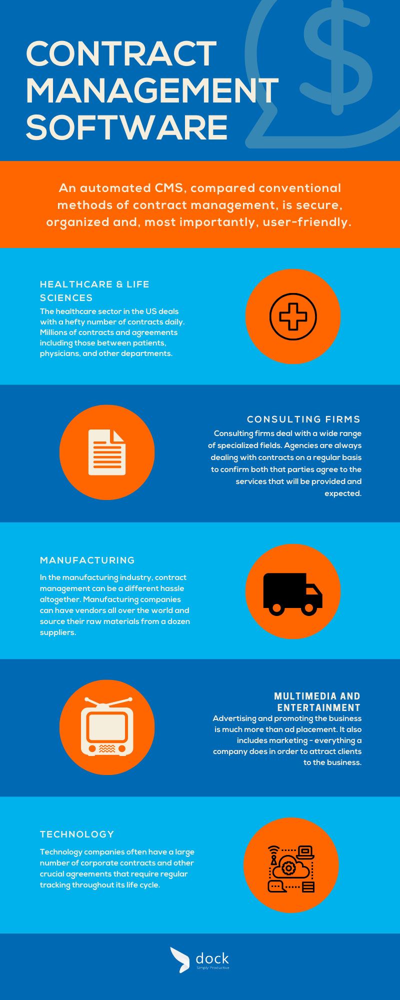 contract management software industries benefit