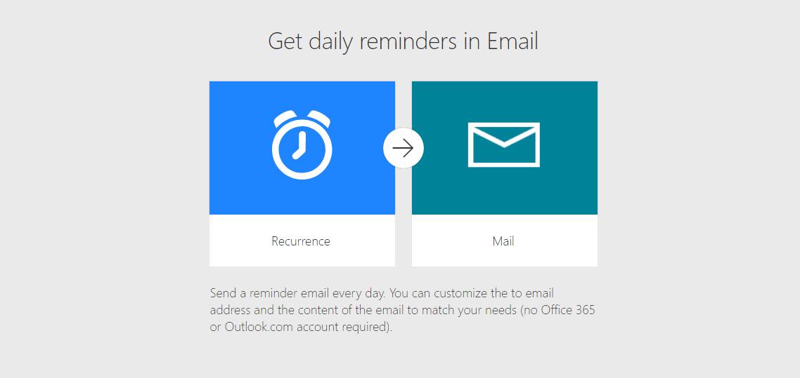 get daily reminders in email