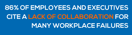 graphic about workplace collaboration