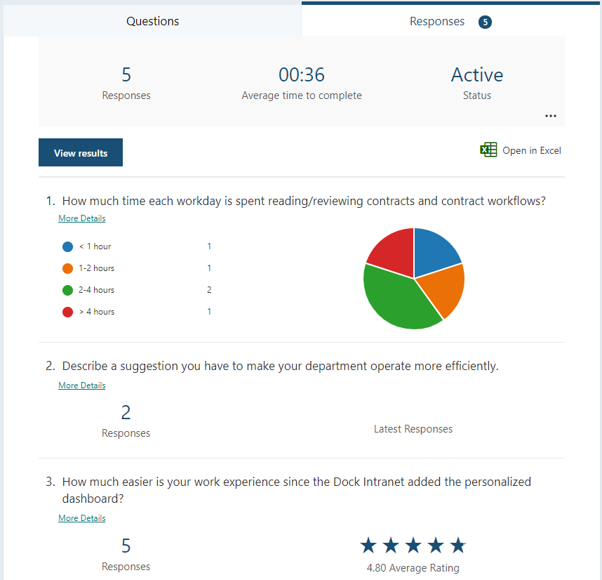 Microsoft Forms data summary visual display